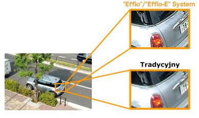 Porównanie systemów - tradycyjnego i Effio-E.